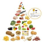 Principii nutriţionale